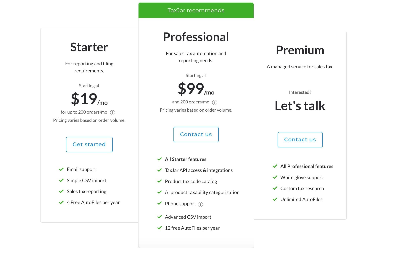 TaxJar Pricing Options