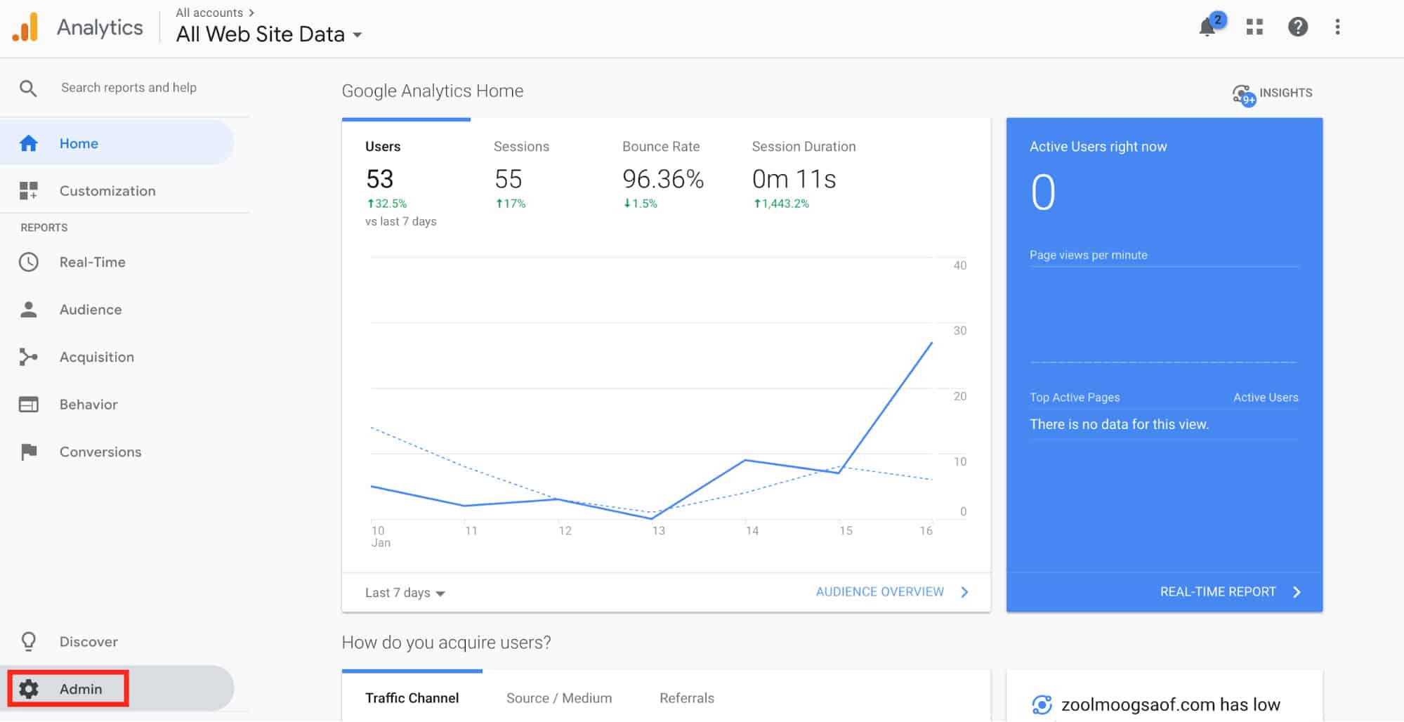 Impostazione dell'amministratore del sito di Google Analytics